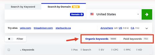 آموزش kwfinder : گزینه paid و organic keywords