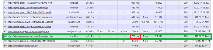 مشاهده درخواست admin-ajax.php در گزارش WebPageTest